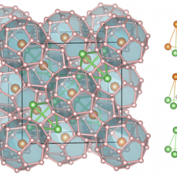 Clathrate structure of   Li 2 MgH 16   (space group   F d ¯ 3 m  ).